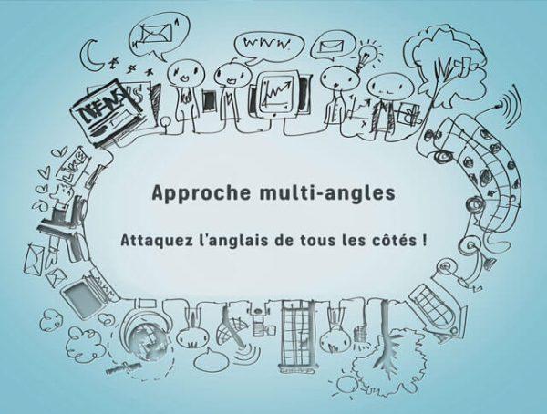Approche multi-angles : attaquez l'anglais de tous les côtés