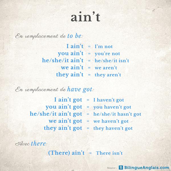 Infographie: le mot ain't