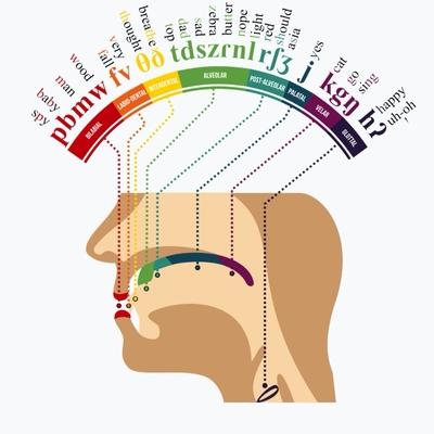 Comment améliorer sa prononciation en anglais ?